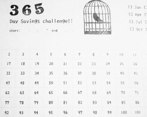 鳥かごの絵の365日貯金シートの写真