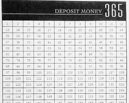 シンプルな365日貯金シートの写真